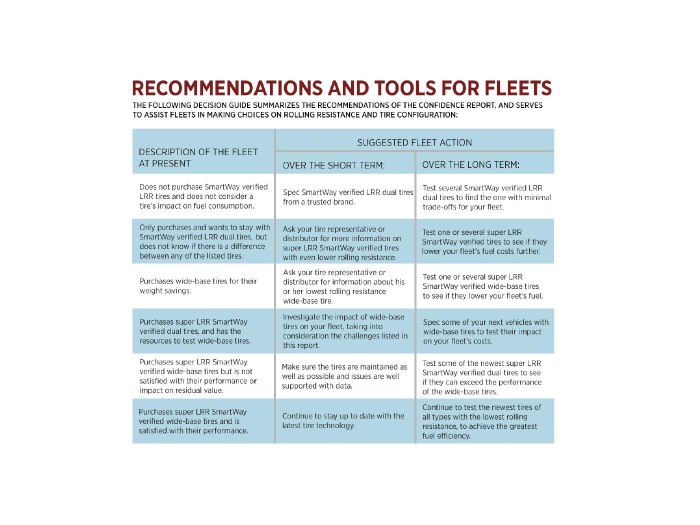 decision_tool_tires_nacfe_v2