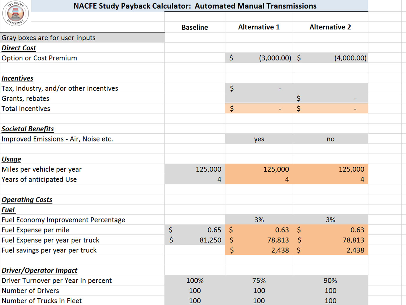 transmissions_payback_calculator
