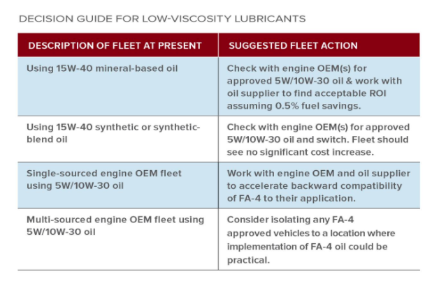 decision_guide_for_low_viscosity_lubricants-_vb2-2