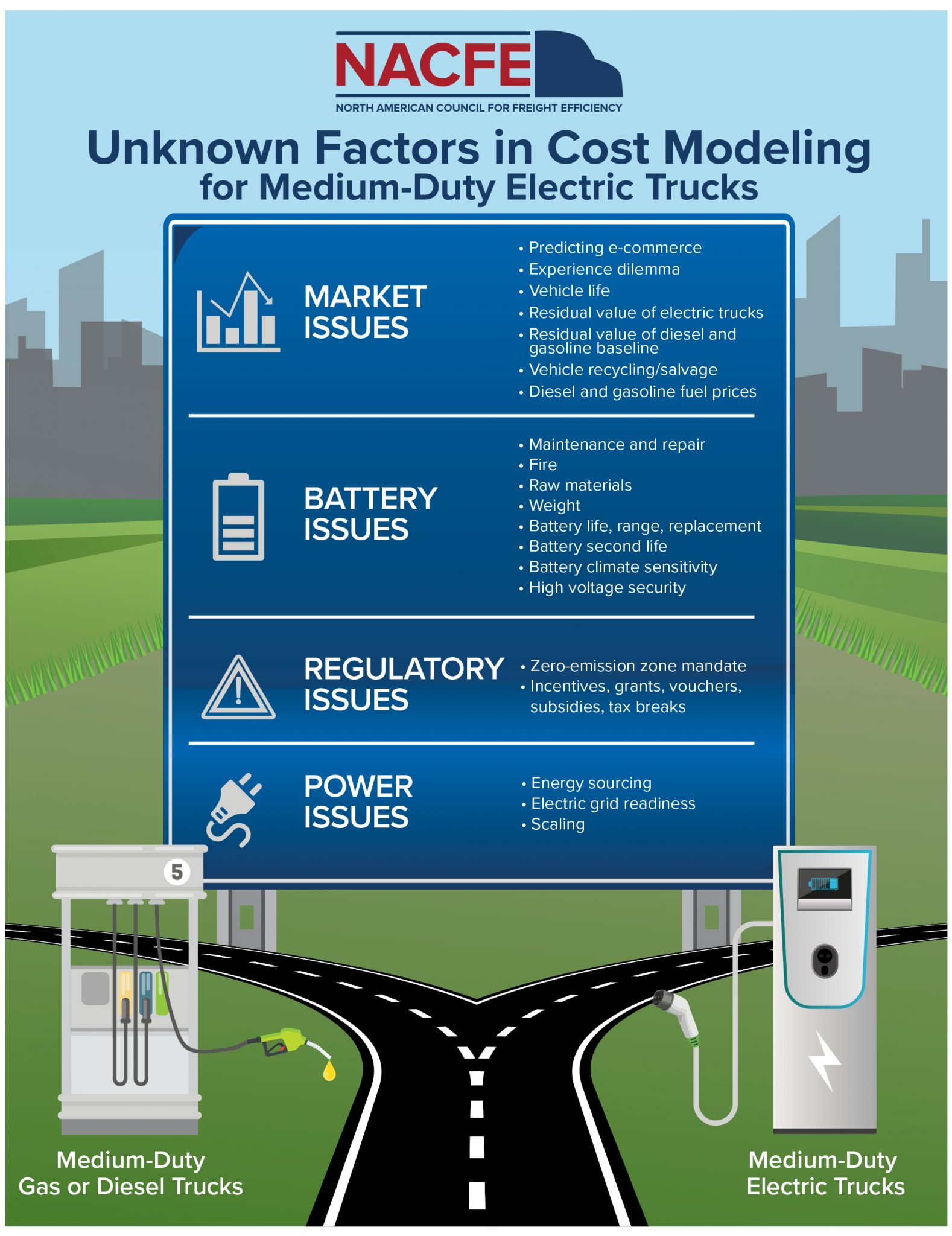 nacfe_midweightelectrictrucks_infographic