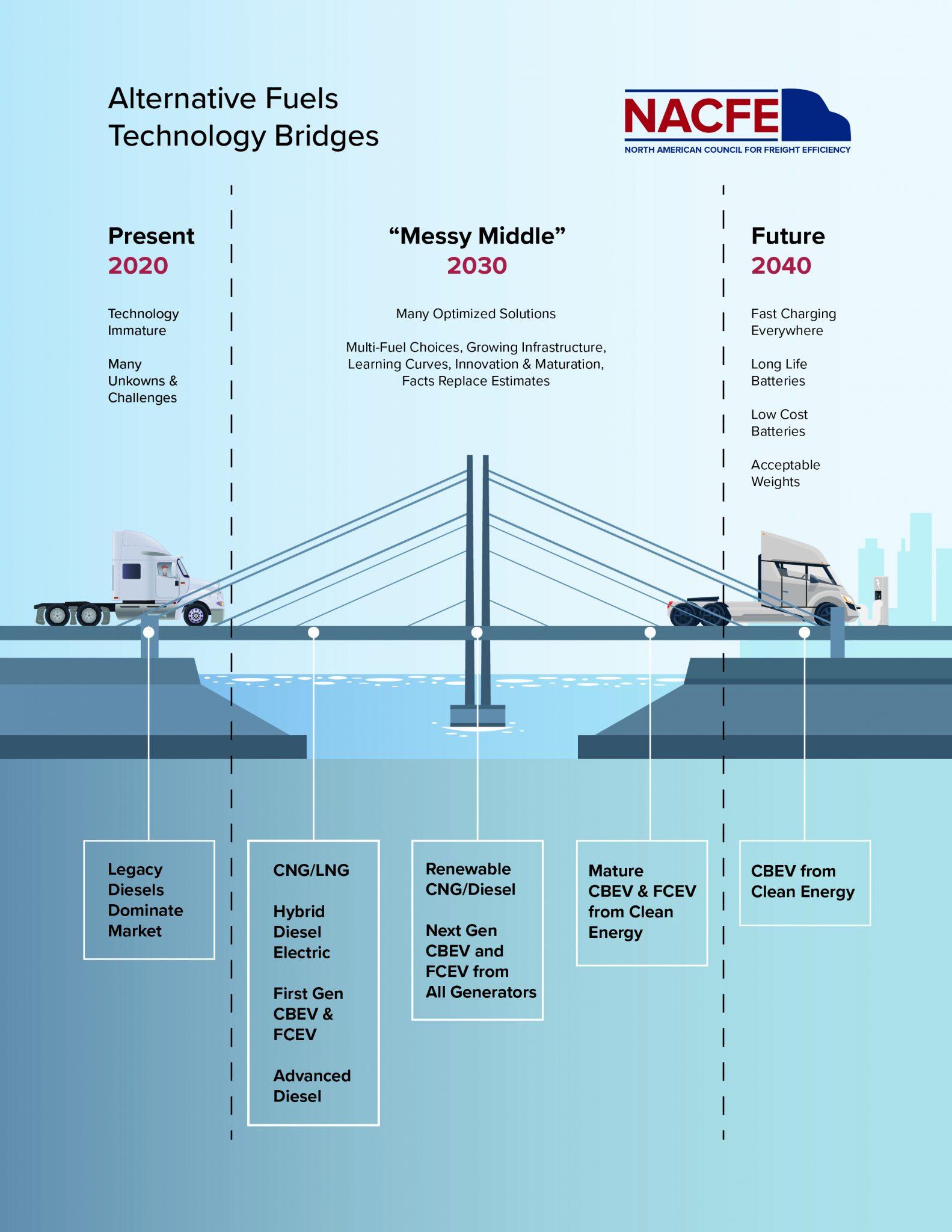 class8tractor-bridgegraphic-2