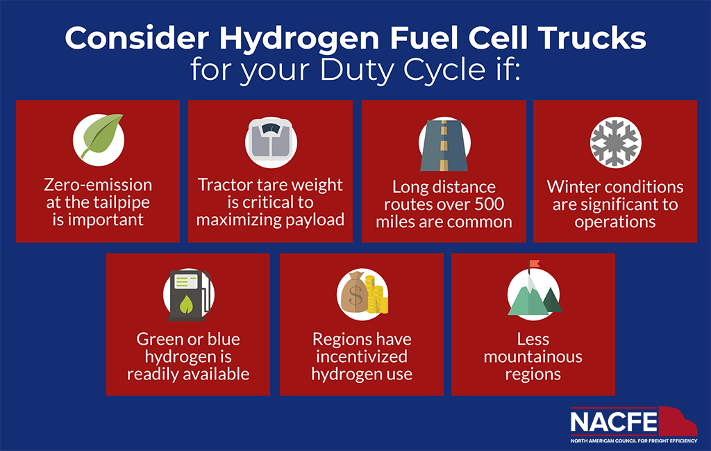 consider-hydrogen-if-hires