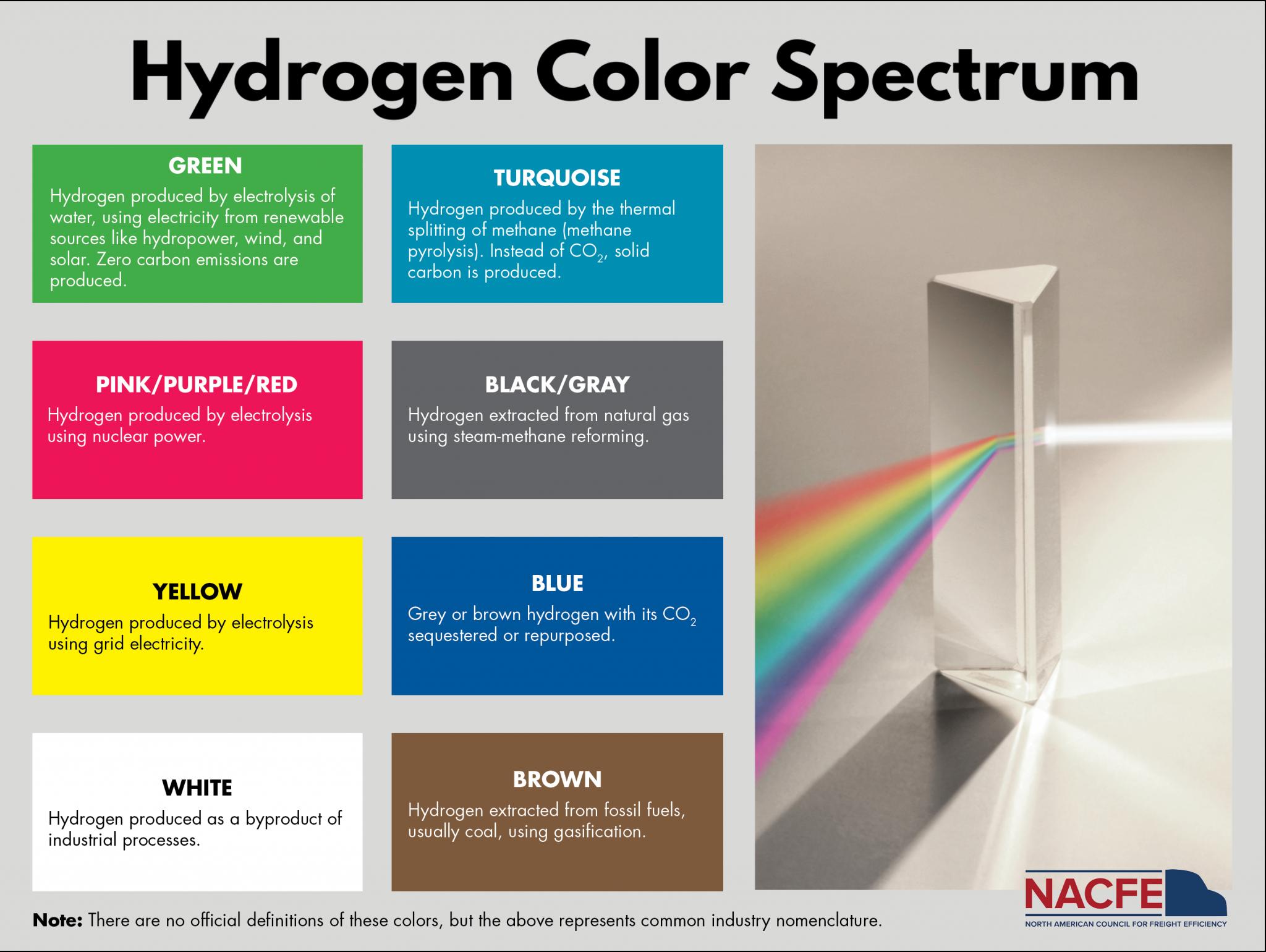 hydrogen-color-spectrum-hires-3